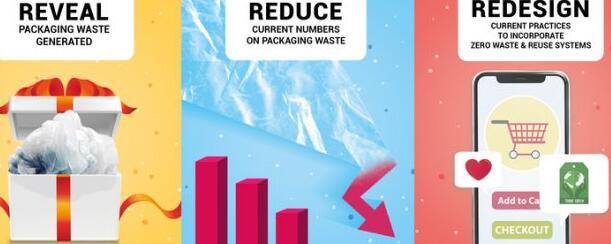 在9.9销售之前环保组织呼吁Lazada和Shopee领导零废物计划