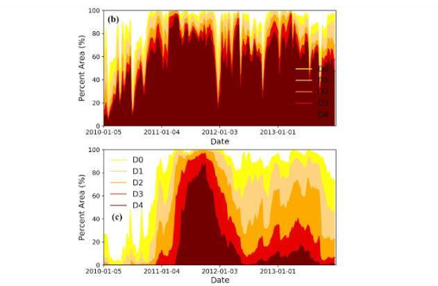 创纪录的德克萨斯干旱比以前想象的更严重