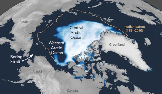 北冰洋深厚的过去为其即将到来的未来提供了线索