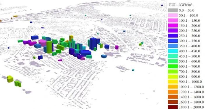 可视化城市的能源使用